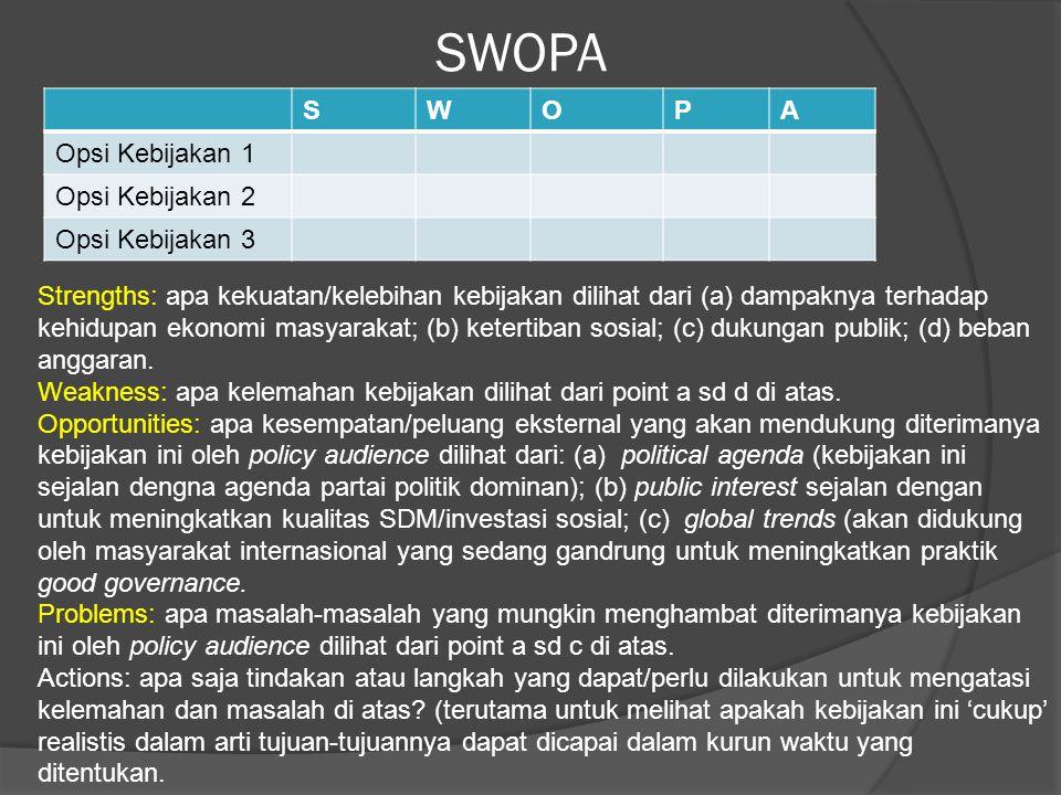 SWOPA S W O P A Opsi Kebijakan 1 Opsi Kebijakan 2 Opsi Kebijakan 3