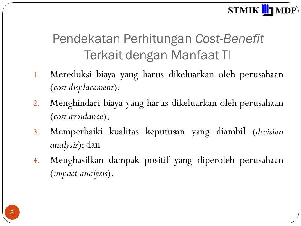 Pendekatan Perhitungan Cost-Benefit Terkait dengan Manfaat TI