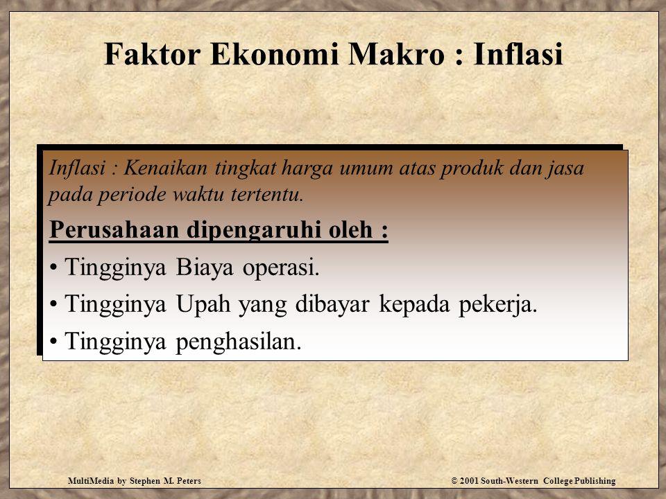 Faktor Ekonomi Makro : Inflasi