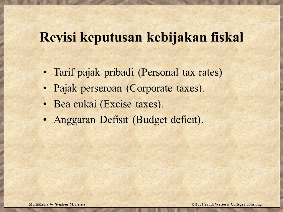 Revisi keputusan kebijakan fiskal