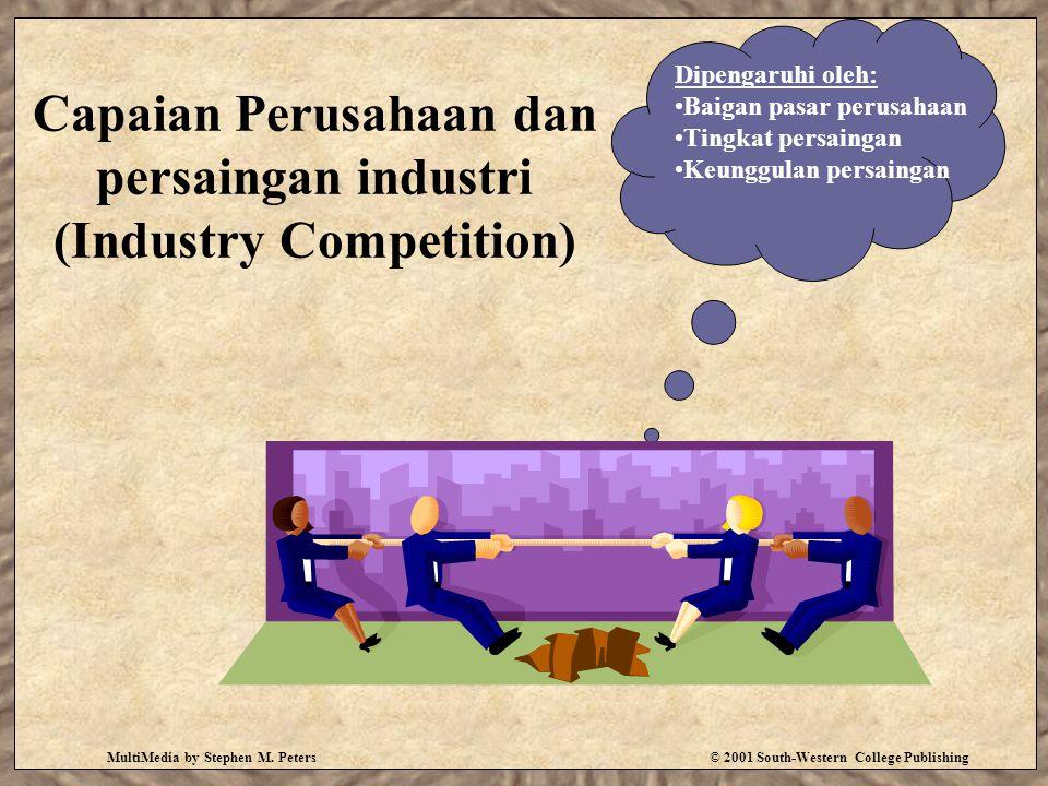 Capaian Perusahaan dan persaingan industri (Industry Competition)