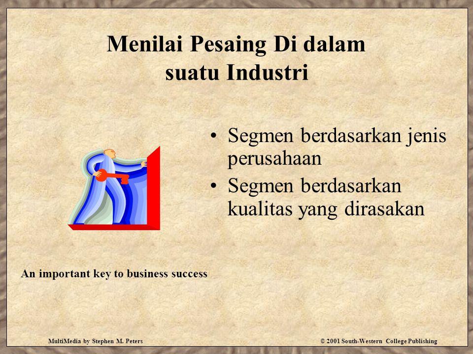 Menilai Pesaing Di dalam suatu Industri