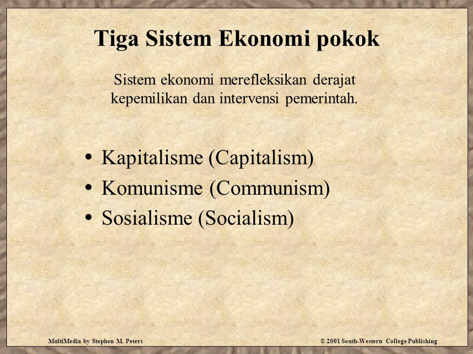 Tiga Sistem Ekonomi pokok