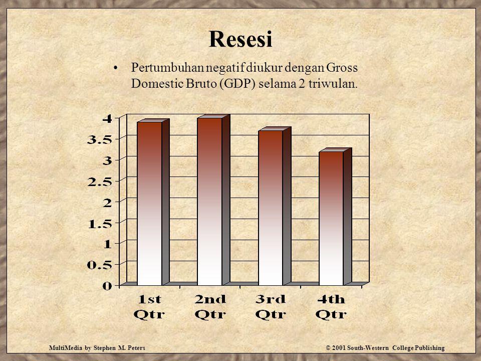 Resesi Pertumbuhan negatif diukur dengan Gross Domestic Bruto (GDP) selama 2 triwulan. MultiMedia by Stephen M. Peters.