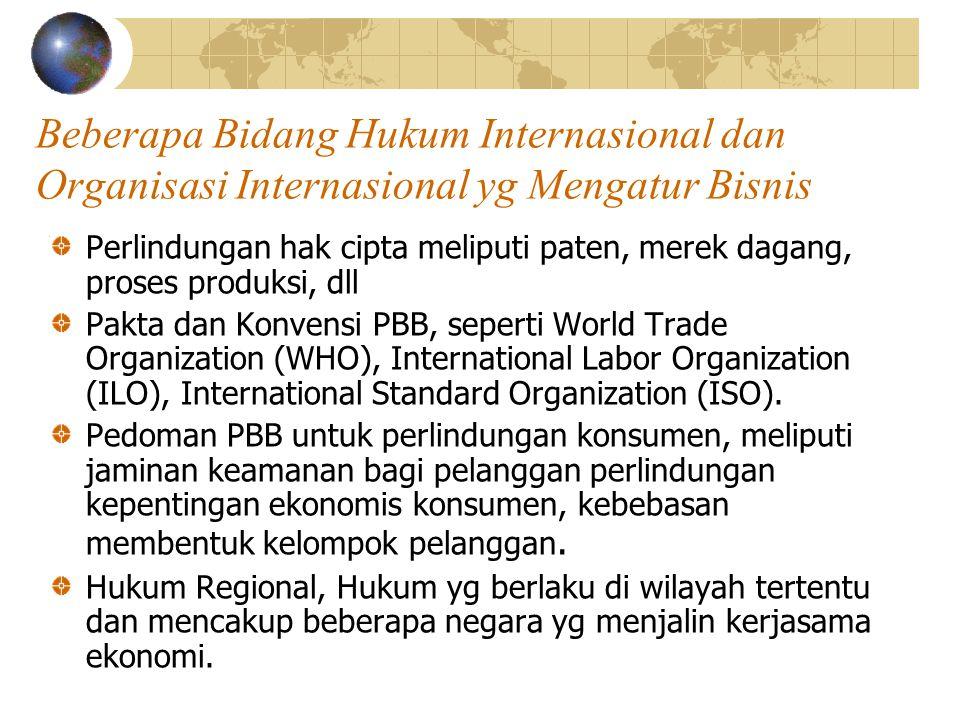 Beberapa Bidang Hukum Internasional dan Organisasi Internasional yg Mengatur Bisnis