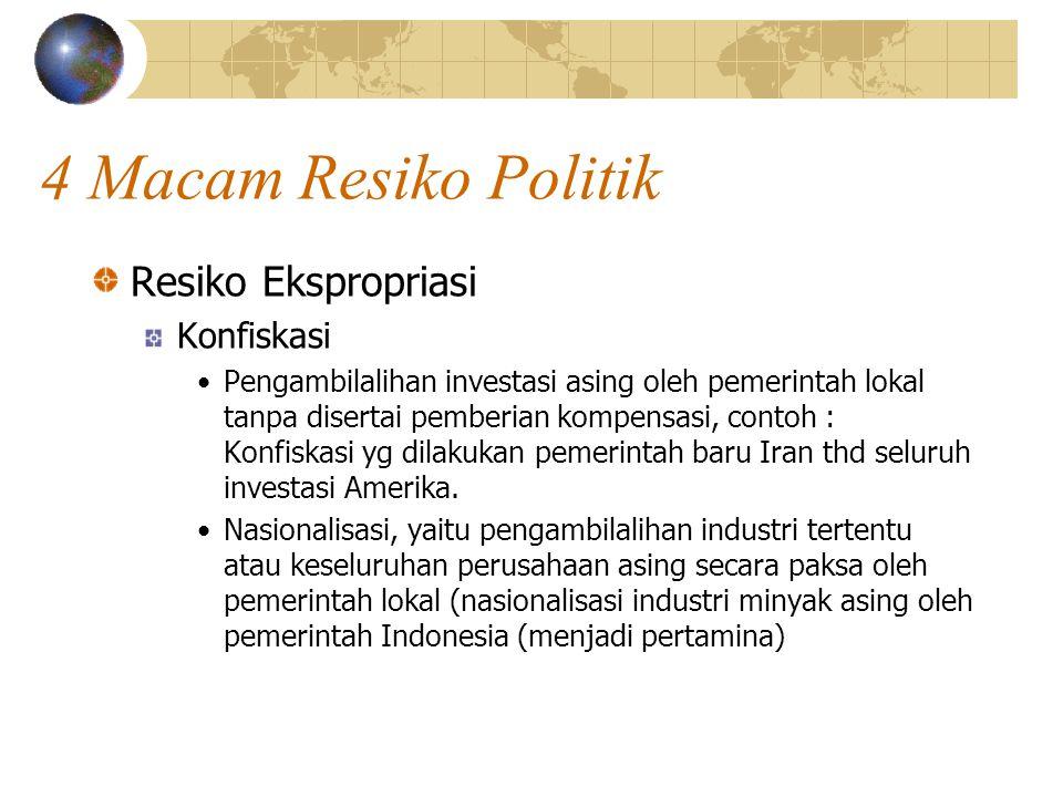 4 Macam Resiko Politik Resiko Ekspropriasi Konfiskasi