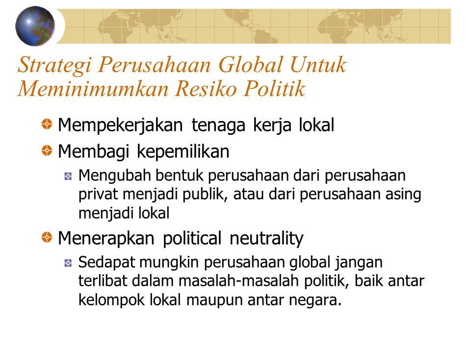 Strategi Perusahaan Global Untuk Meminimumkan Resiko Politik