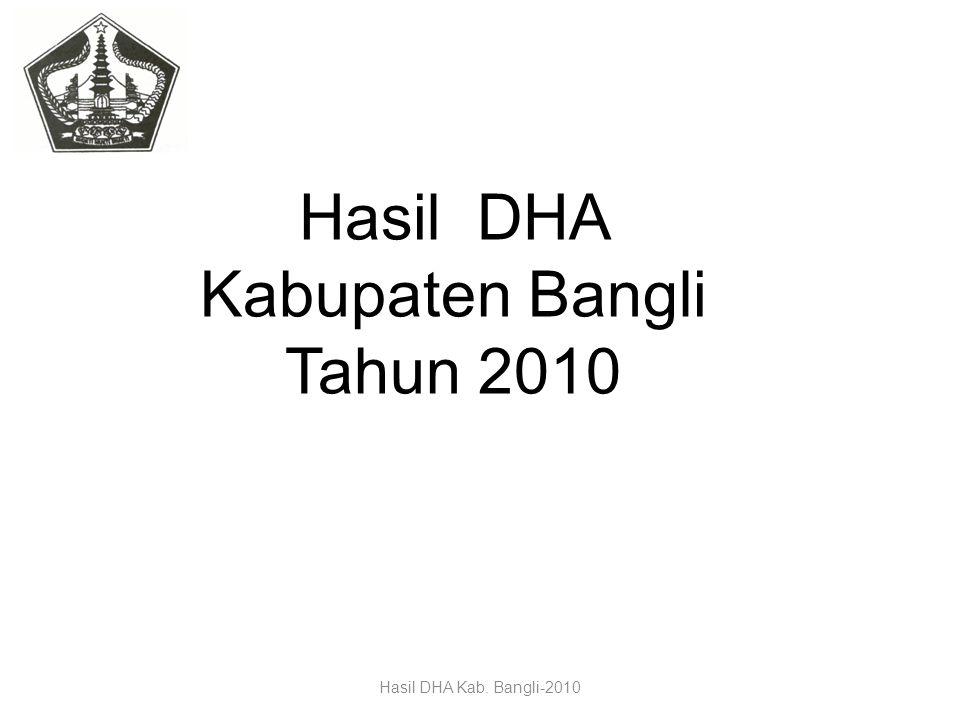 Hasil DHA Kabupaten Bangli Tahun 2010