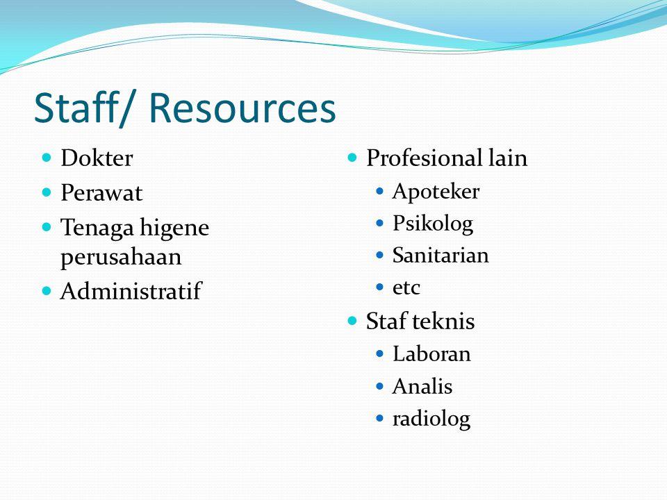 Staff/ Resources Dokter Perawat Tenaga higene perusahaan Administratif