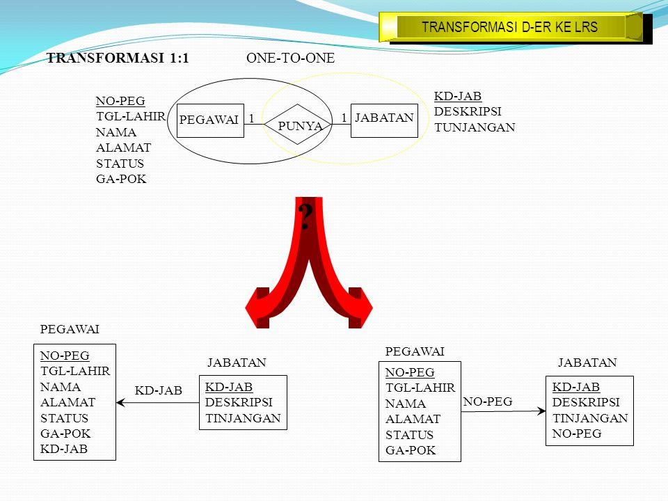 TRANSFORMASI 1:1 ONE-TO-ONE TRANSFORMASI D-ER KE LRS KD-JAB NO-PEG