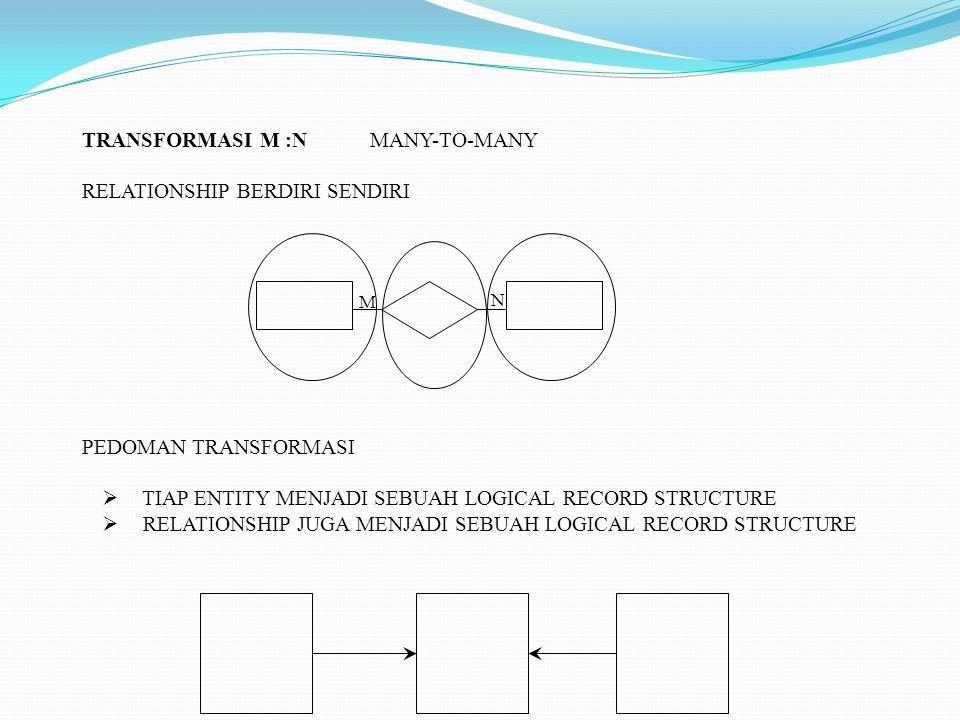 TRANSFORMASI M :N MANY-TO-MANY RELATIONSHIP BERDIRI SENDIRI