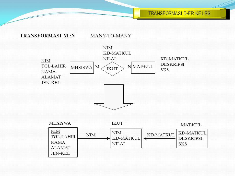TRANSFORMASI M :N MANY-TO-MANY