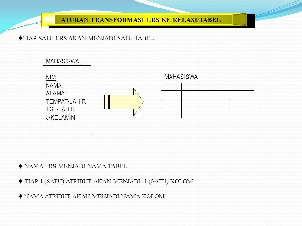 MAHASISWA NIM NAMA ALAMAT TEMPAT-LAHIR TGL-LAHIR J-KELAMIN