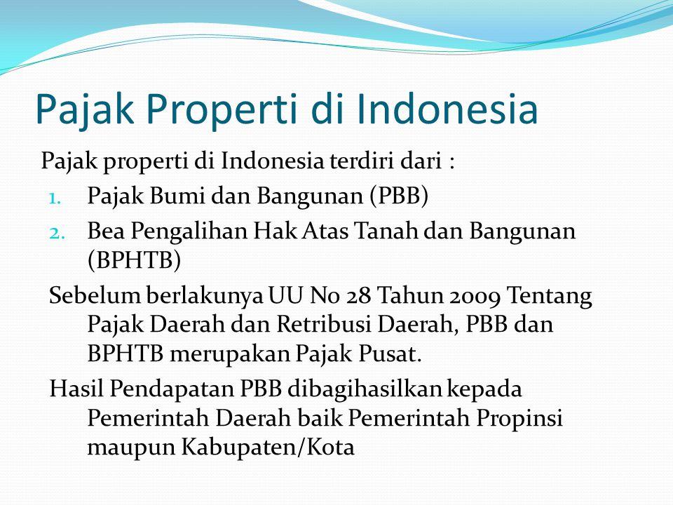 Pajak Properti di Indonesia
