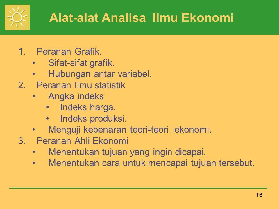 Alat-alat Analisa Ilmu Ekonomi