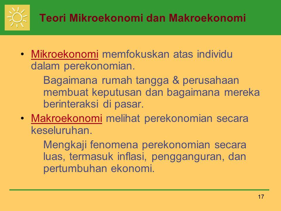 Teori Mikroekonomi dan Makroekonomi