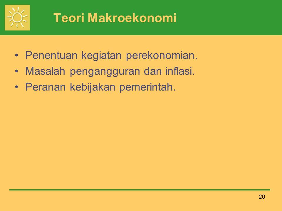 Teori Makroekonomi Penentuan kegiatan perekonomian.