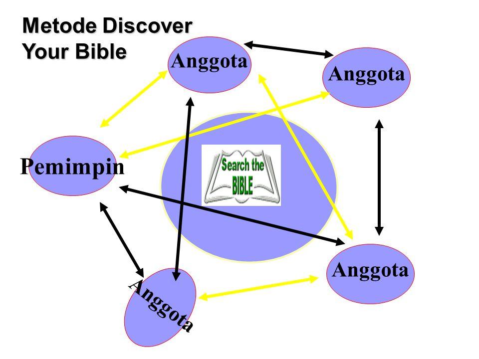 Pemimpin Metode Discover Your Bible Anggota Anggota Anggota Anggota