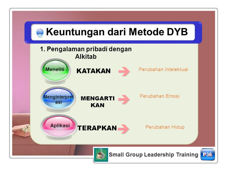 1. Pengalaman pribadi dengan Alkitab Small Group Leadership Training