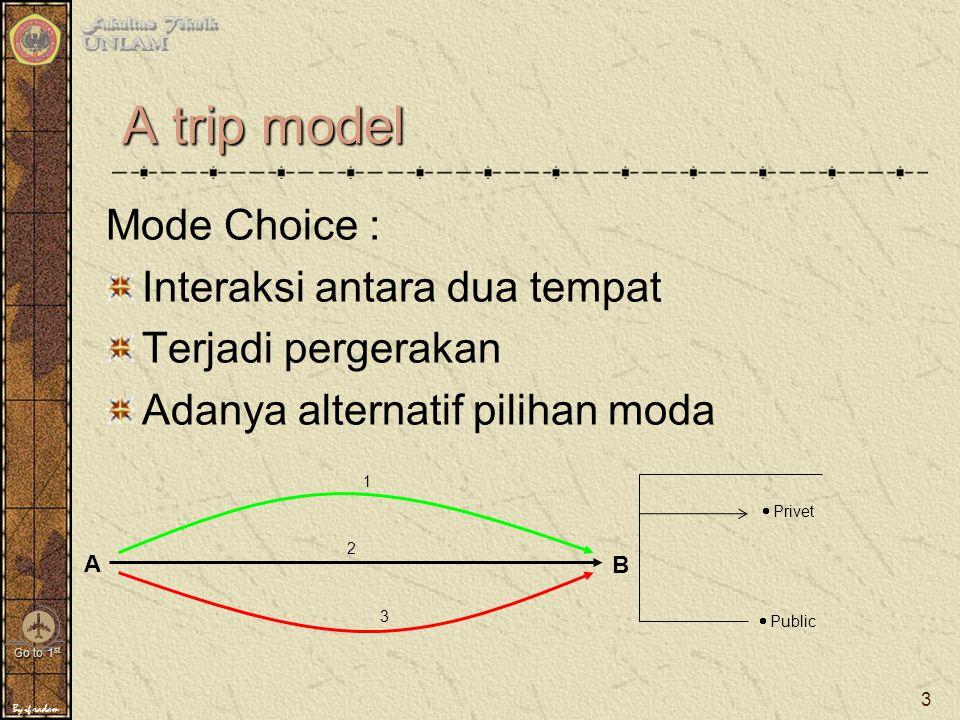A trip model Mode Choice : Interaksi antara dua tempat