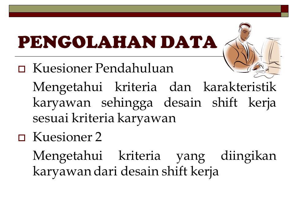 PENGOLAHAN DATA Kuesioner Pendahuluan
