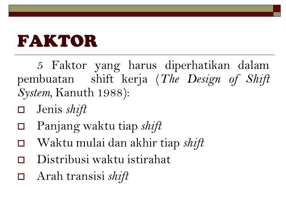 FAKTOR 5 Faktor yang harus diperhatikan dalam pembuatan shift kerja (The Design of Shift System, Kanuth 1988):