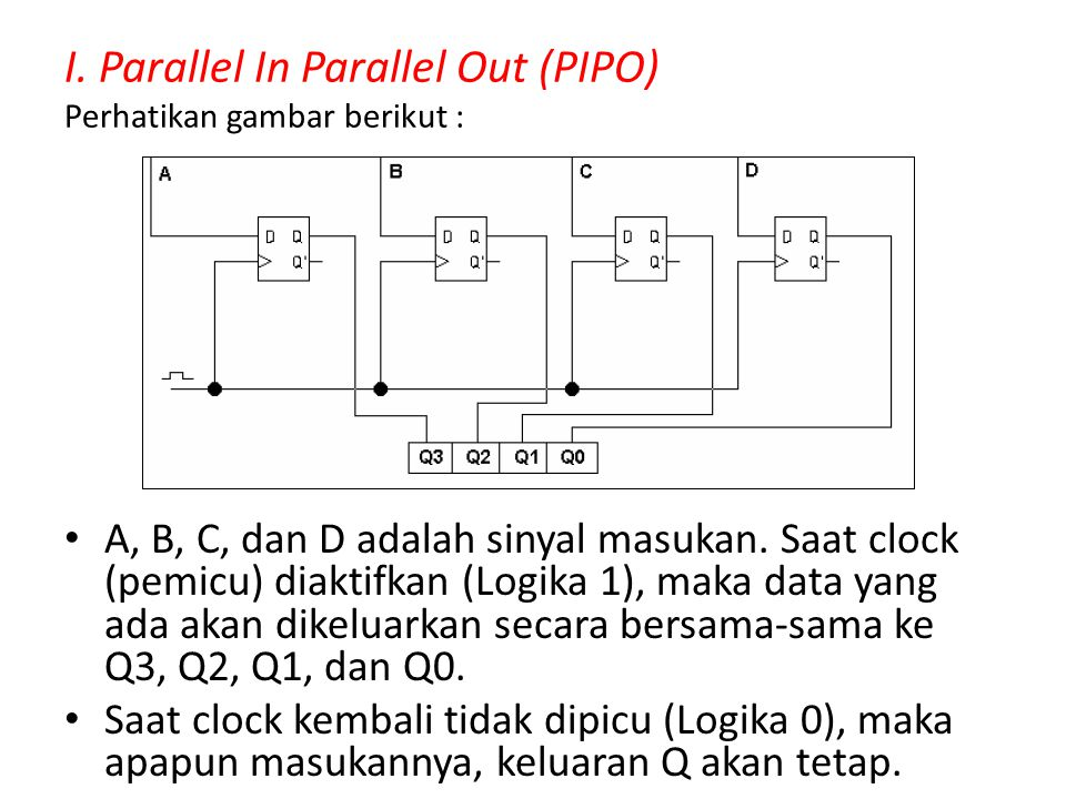 I. Parallel In Parallel Out (PIPO) Perhatikan gambar berikut :