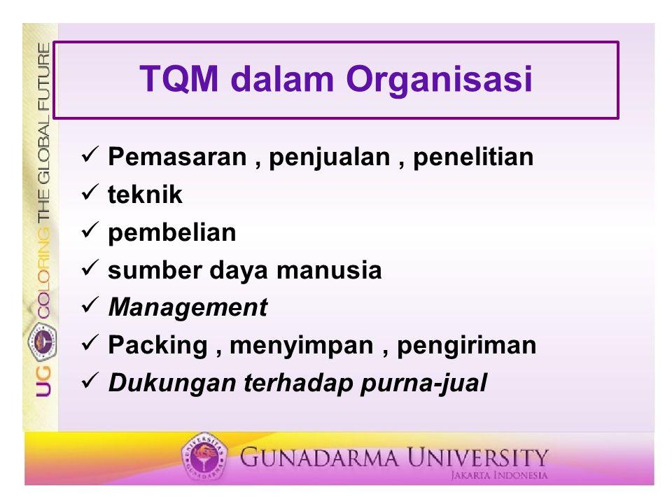 TQM dalam Organisasi Pemasaran , penjualan , penelitian teknik