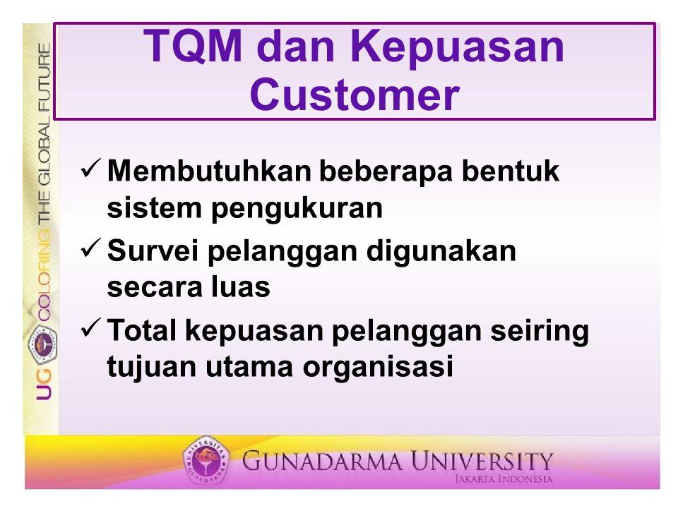 TQM dan Kepuasan Customer