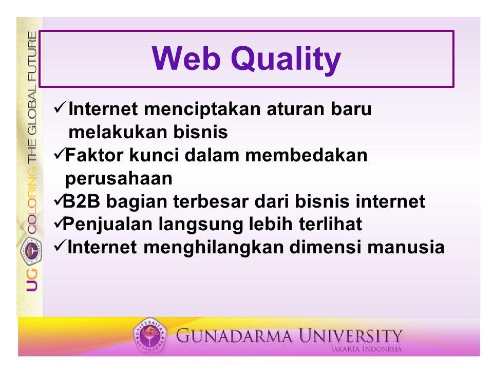 Web Quality Internet menciptakan aturan baru melakukan bisnis