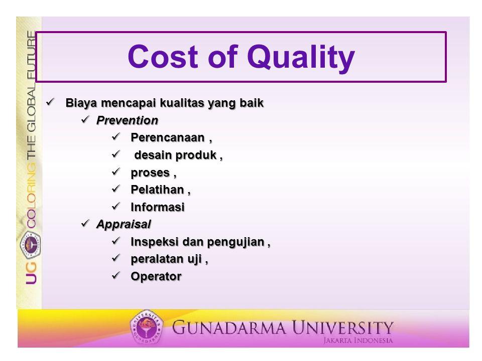Cost of Quality Biaya mencapai kualitas yang baik Prevention