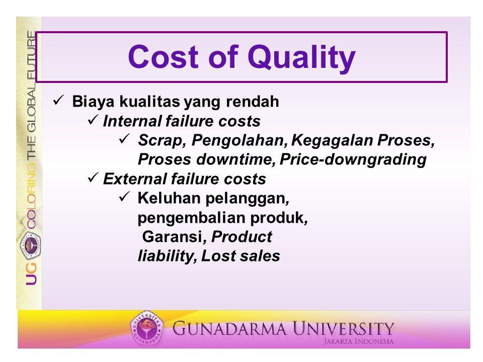 Cost of Quality Biaya kualitas yang rendah Internal failure costs