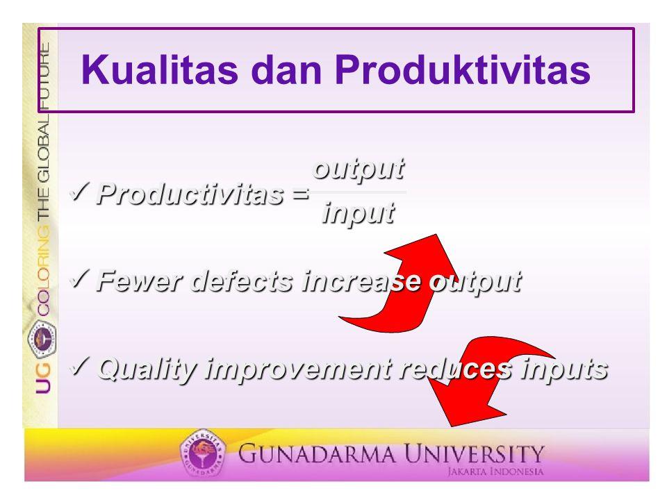Kualitas dan Produktivitas