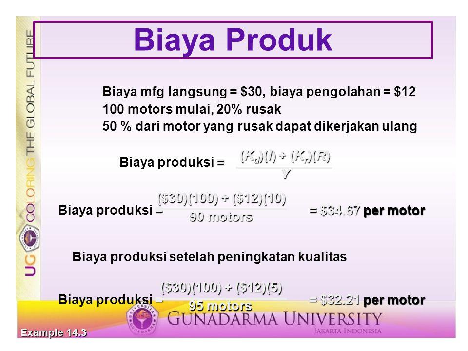 Biaya Produk Biaya mfg langsung = $30, biaya pengolahan = $12