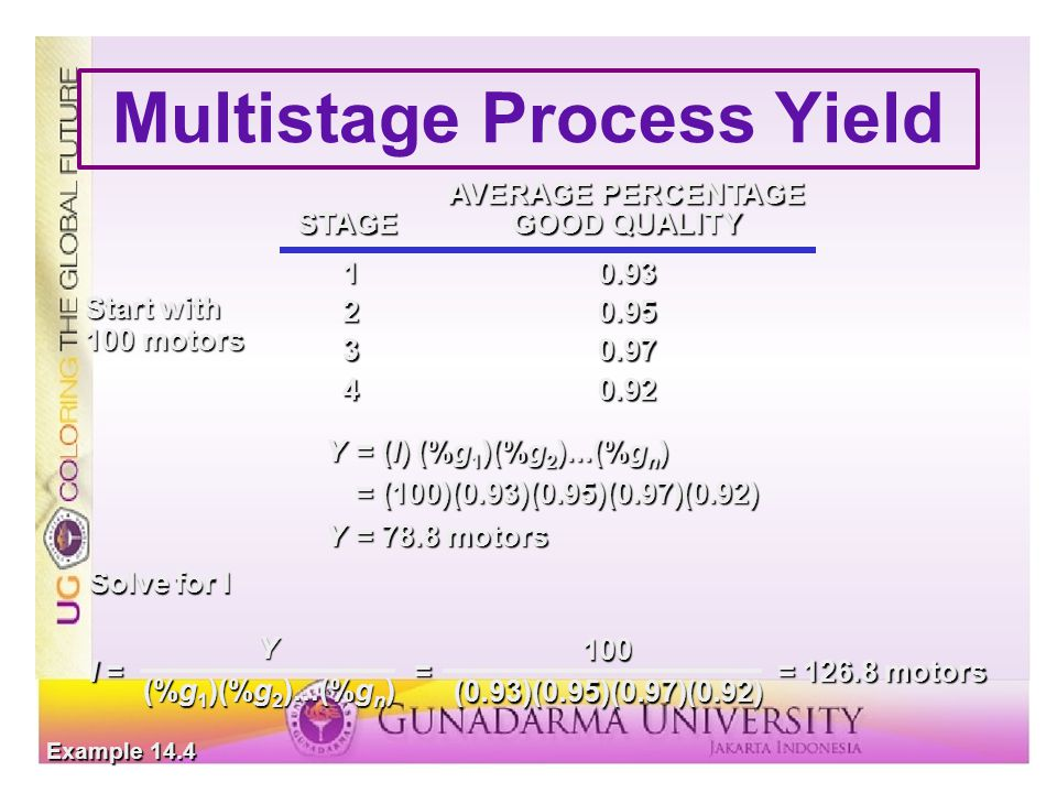 Multistage Process Yield