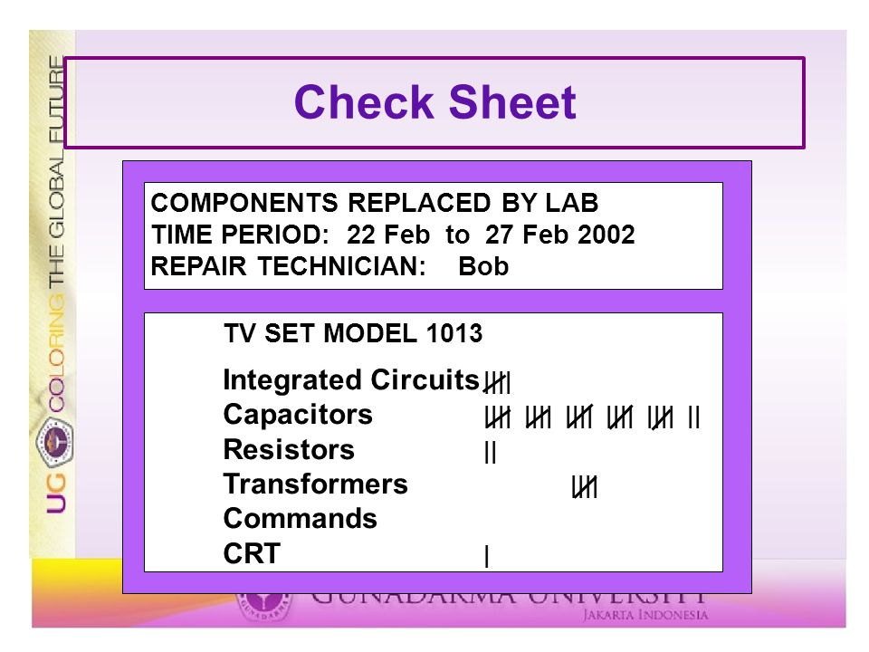 Check Sheet Integrated Circuits ||||