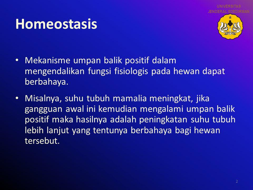 UNIVERSITAS JENDERAL SOEDIRMAN. Homeostasis. Mekanisme umpan balik positif dalam mengendalikan fungsi fisiologis pada hewan dapat berbahaya.
