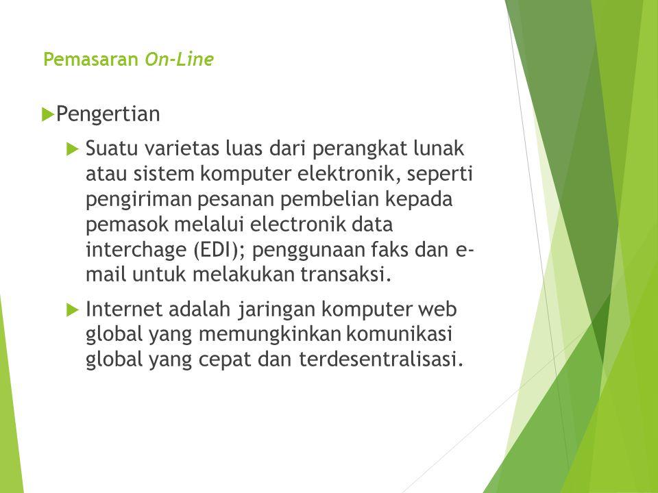 Pemasaran On-Line Pengertian.