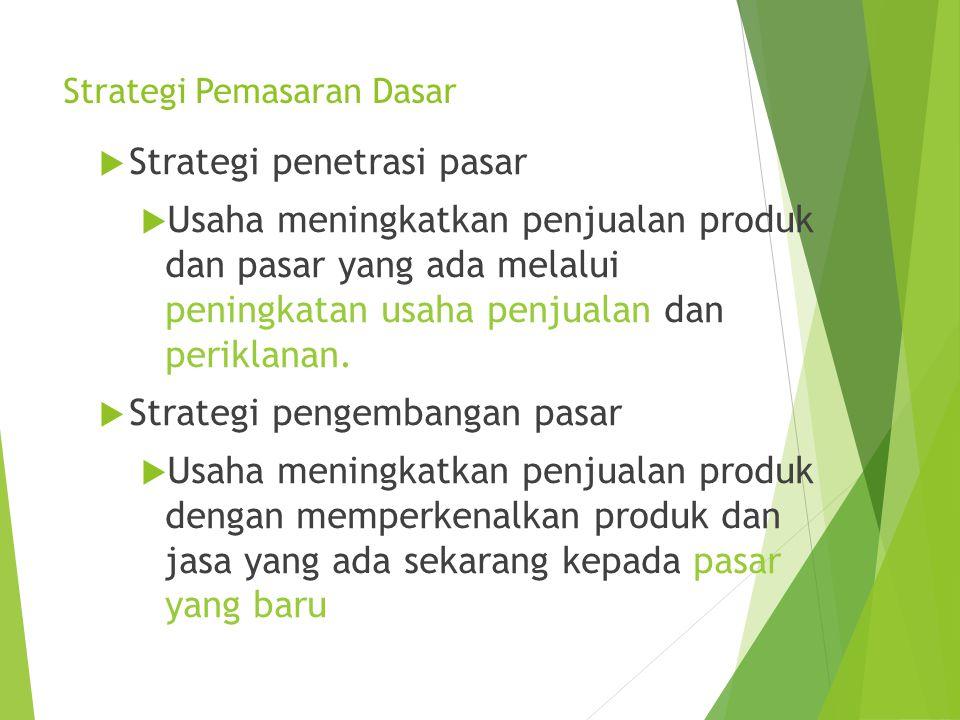 Strategi Pemasaran Dasar
