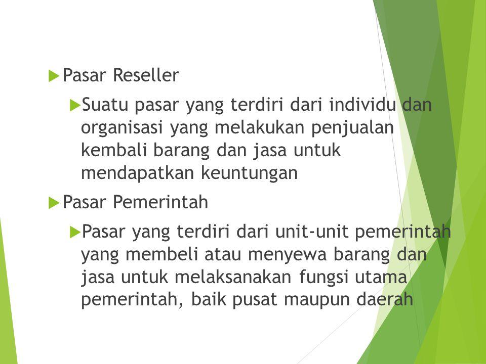 Pasar Reseller Suatu pasar yang terdiri dari individu dan organisasi yang melakukan penjualan kembali barang dan jasa untuk mendapatkan keuntungan.