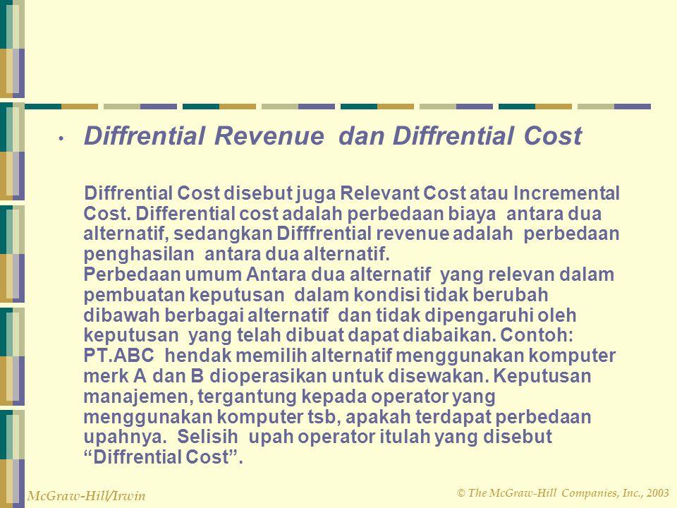Diffrential Revenue dan Diffrential Cost