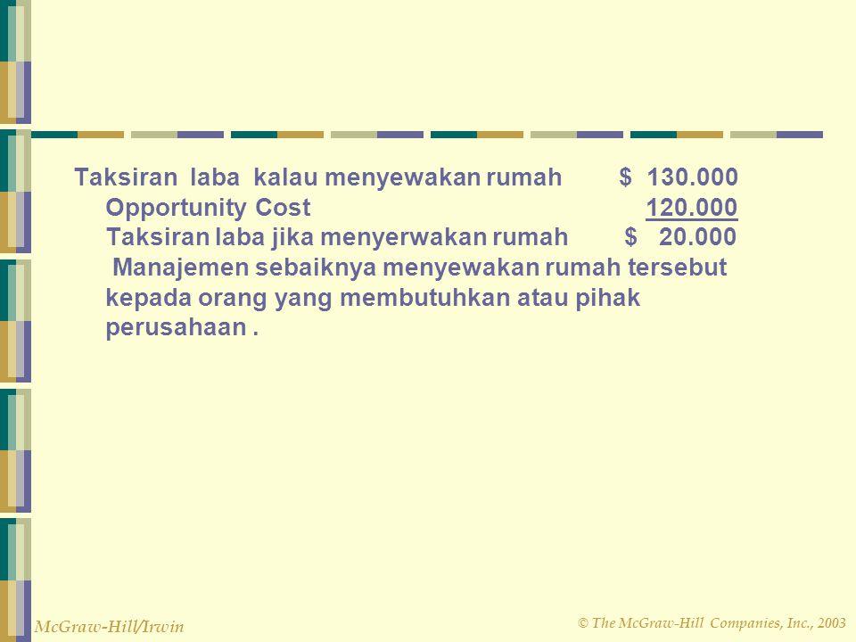 Taksiran laba kalau menyewakan rumah $ 130. 000 Opportunity Cost 120