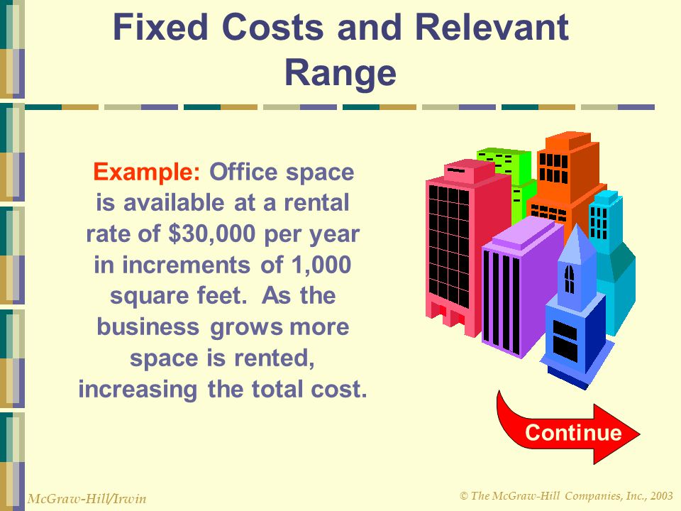 Fixed Costs and Relevant Range