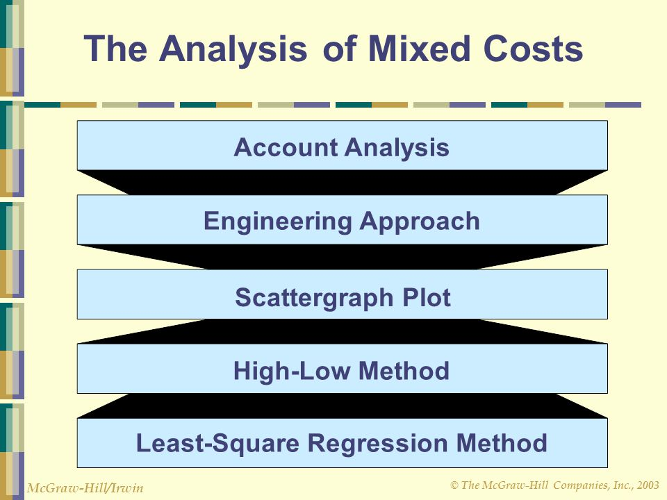 The Analysis of Mixed Costs