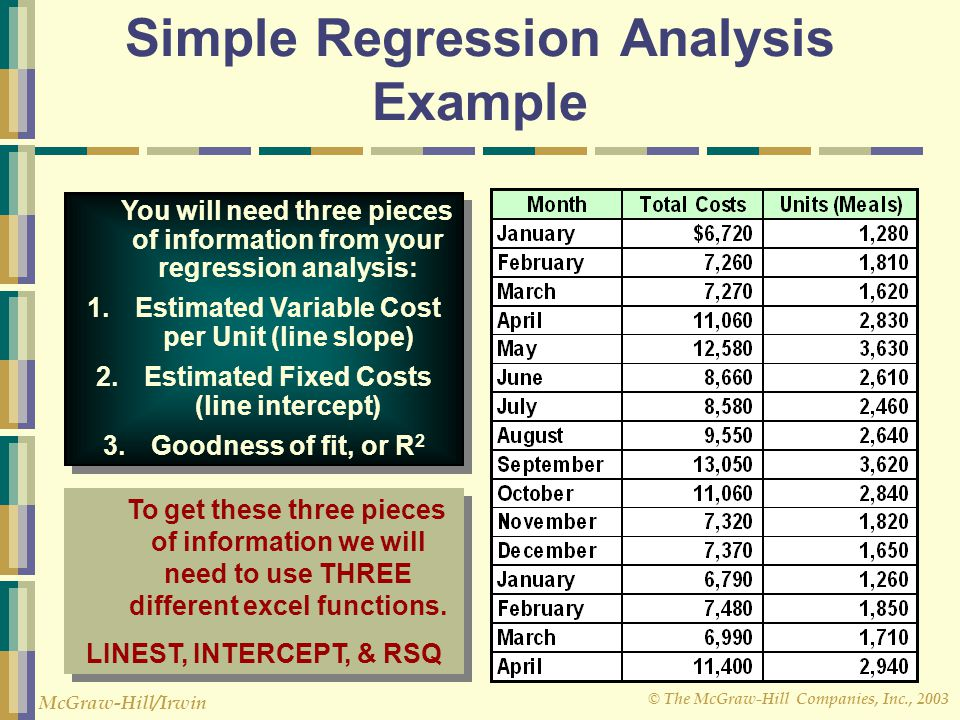 Simple Regression Analysis Example
