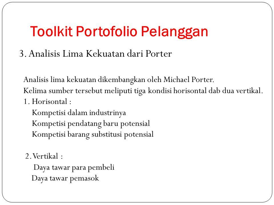 Toolkit Portofolio Pelanggan