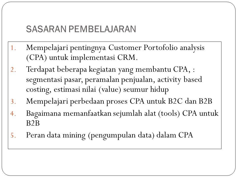 SASARAN PEMBELAJARAN Mempelajari pentingnya Customer Portofolio analysis (CPA) untuk implementasi CRM.