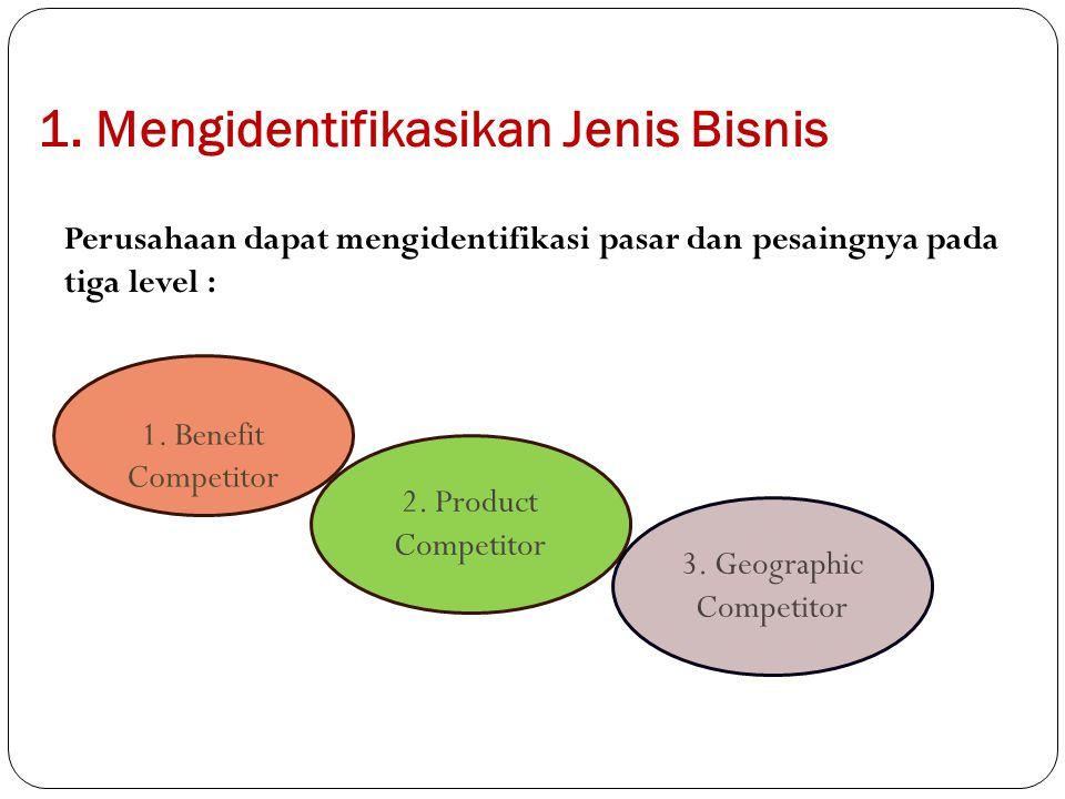 1. Mengidentifikasikan Jenis Bisnis