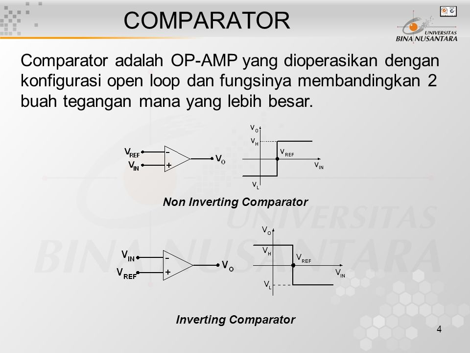 Non Inverting Comparator
