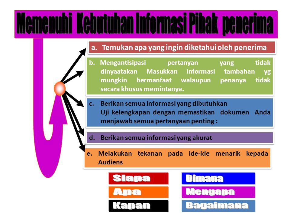 Memenuhi Kebutuhan Informasi Pihak penerima